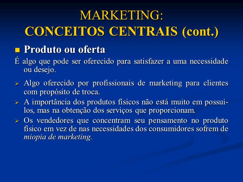 MARKETING: CONCEITOS CENTRAIS (cont.) Produto ou oferta Produto ou oferta É algo que pode ser oferecido para satisfazer a uma necessidade ou desejo. A