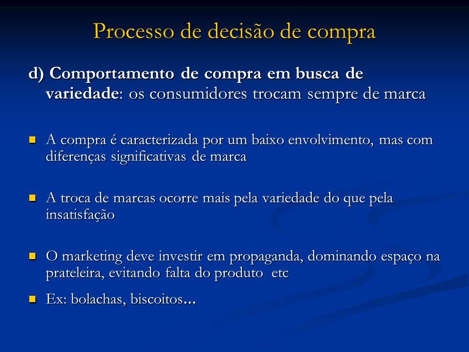 Processo de decisão de compra d) Comportamento de compra em busca de variedade: os consumidores trocam sempre de marca A compra é caracterizada por um
