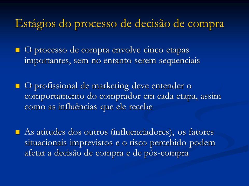 Estágios do processo de decisão de compra O processo de compra envolve cinco etapas importantes, sem no entanto serem sequenciais O processo de compra