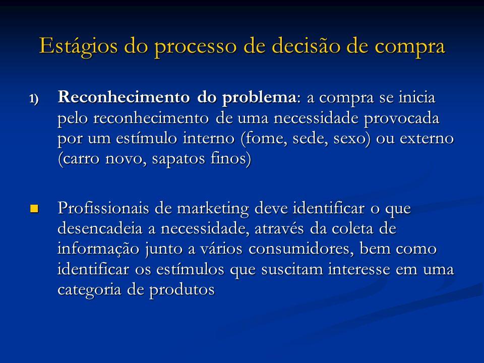 Estágios do processo de decisão de compra 1) Reconhecimento do problema: a compra se inicia pelo reconhecimento de uma necessidade provocada por um es