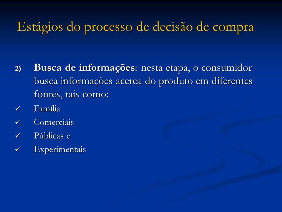 Estágios do processo de decisão de compra 2) Busca de informações: nesta etapa, o consumidor busca informações acerca do produto em diferentes fontes,
