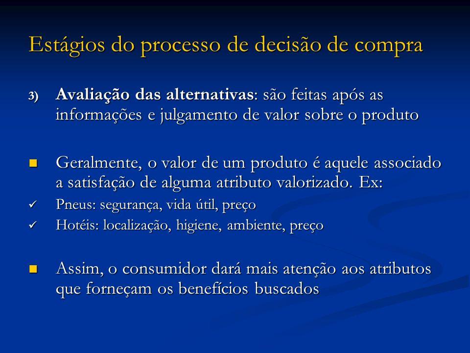 Estágios do processo de decisão de compra 3) Avaliação das alternativas: são feitas após as informações e julgamento de valor sobre o produto Geralmen