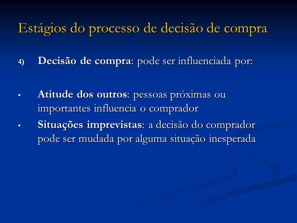 Estágios do processo de decisão de compra 4) Decisão de compra: pode ser influenciada por: Atitude dos outros: pessoas próximas ou importantes influen