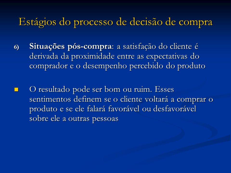 Estágios do processo de decisão de compra 6) Situações pós-compra: a satisfação do cliente é derivada da proximidade entre as expectativas do comprado