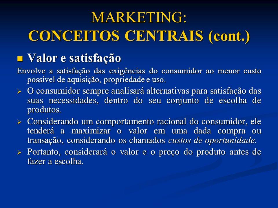 MARKETING: CONCEITOS CENTRAIS (cont.) Valor e satisfação Valor e satisfação Envolve a satisfação das exigências do consumidor ao menor custo possível
