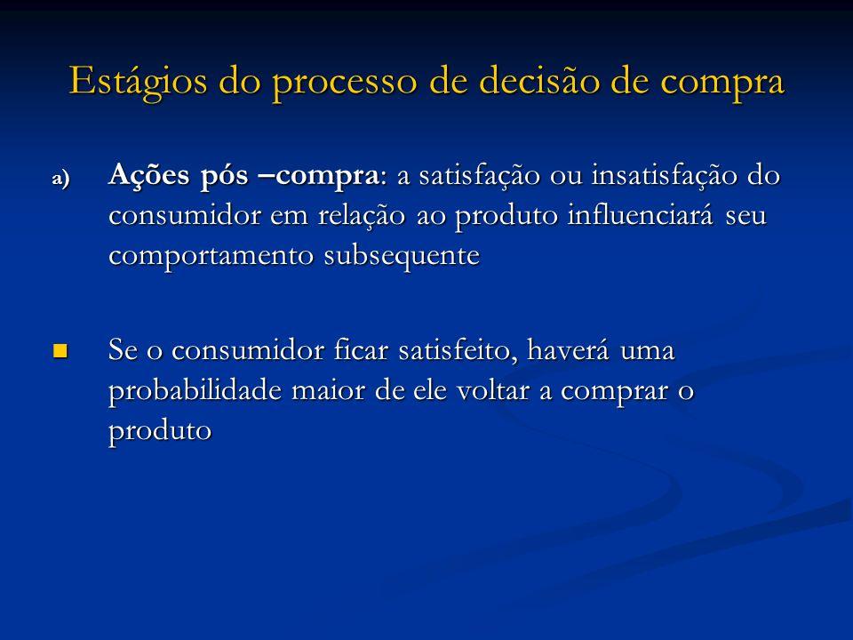 Estágios do processo de decisão de compra a) Ações pós –compra: a satisfação ou insatisfação do consumidor em relação ao produto influenciará seu comp