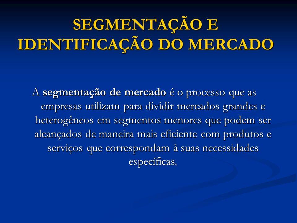 SEGMENTAÇÃO E IDENTIFICAÇÃO DO MERCADO A segmentação de mercado é o processo que as empresas utilizam para dividir mercados grandes e heterogêneos em