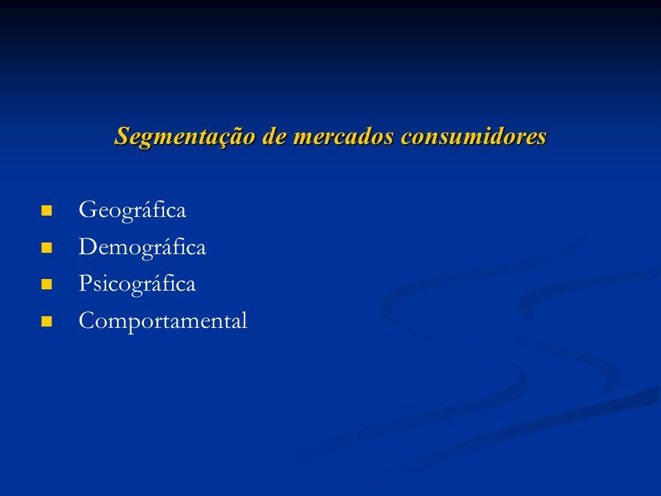 Segmentação de mercados consumidores Geográfica Demográfica Psicográfica Comportamental