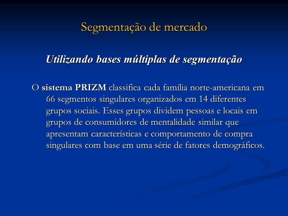 Segmentação de mercado Utilizando bases múltiplas de segmentação O sistema PRIZM classifica cada família norte-americana em 66 segmentos singulares or