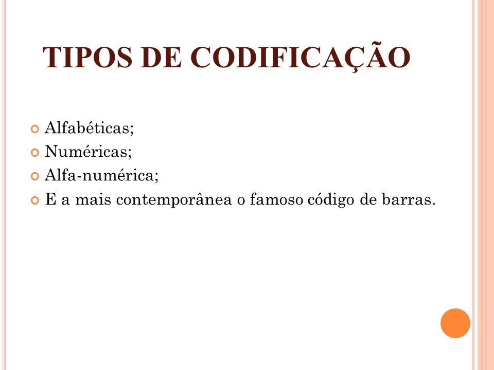 TIPOS DE CODIFICAÇÃO Alfabéticas; Numéricas; Alfa-numérica; E a mais contemporânea o famoso código de barras.