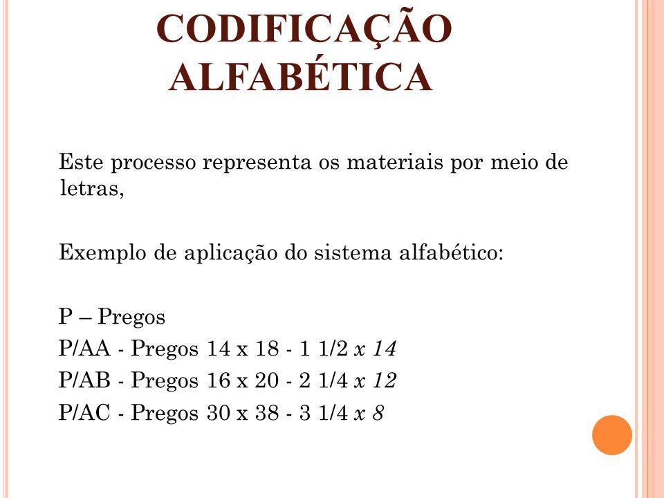 CODIFICAÇÃO ALFABÉTICA Este processo representa os materiais por meio de letras, Exemplo de aplicação do sistema alfabético: P – Pregos P/AA - Pregos