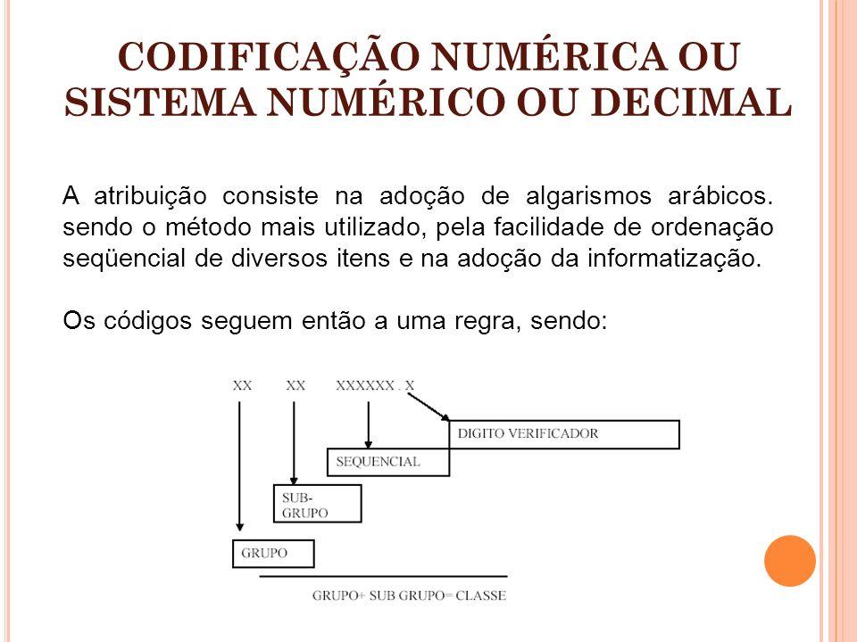 CODIFICAÇÃO NUMÉRICA OU SISTEMA NUMÉRICO OU DECIMAL A atribuição consiste na adoção de algarismos arábicos. sendo o método mais utilizado, pela facili