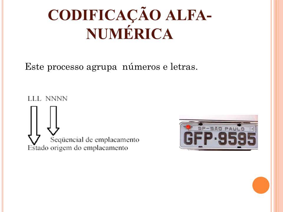 CODIFICAÇÃO ALFA- NUMÉRICA Este processo agrupa números e letras.