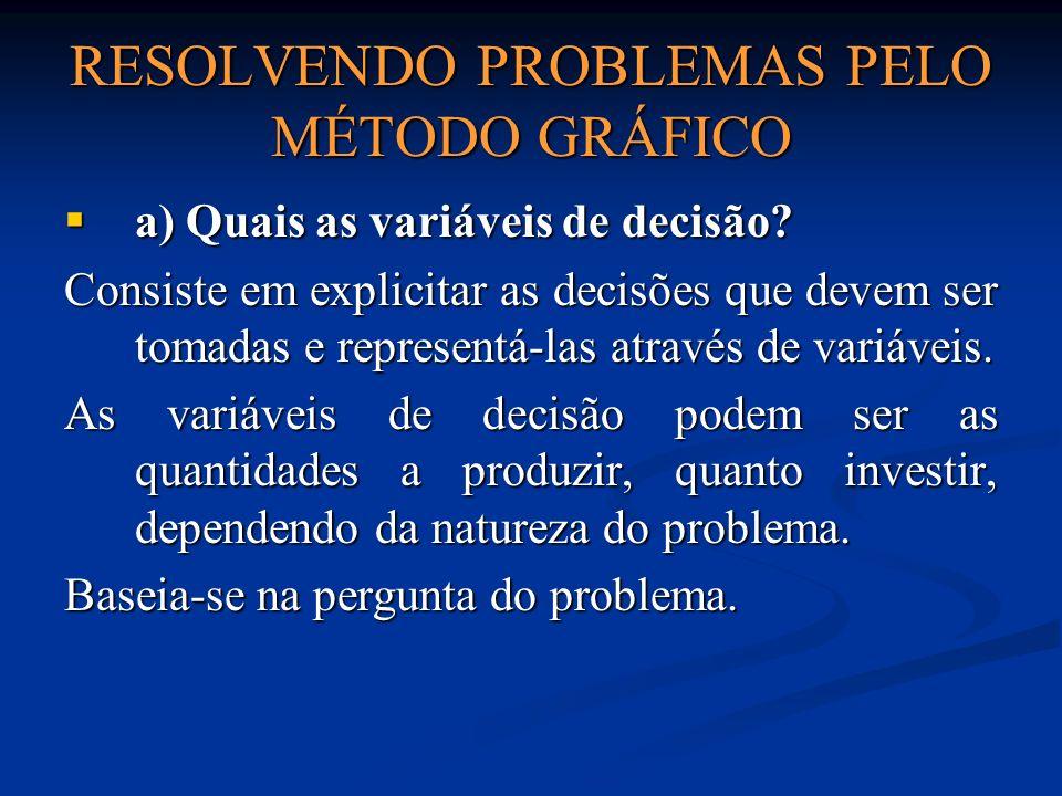 RESOLVENDO PROBLEMAS PELO MÉTODO GRÁFICO a) Quais as variáveis de decisão? a) Quais as variáveis de decisão? Consiste em explicitar as decisões que de