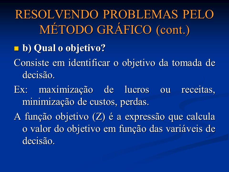 RESOLVENDO PROBLEMAS PELO MÉTODO GRÁFICO (cont.) b) Qual o objetivo? b) Qual o objetivo? Consiste em identificar o objetivo da tomada de decisão. Ex: