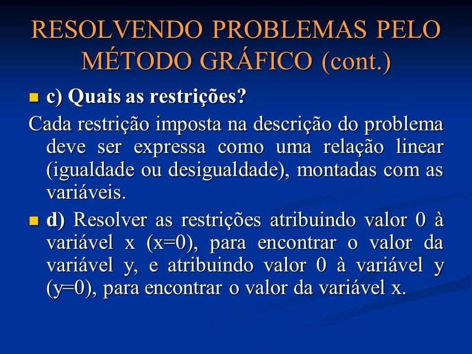RESOLVENDO PROBLEMAS PELO MÉTODO GRÁFICO (cont.) c) Quais as restrições? c) Quais as restrições? Cada restrição imposta na descrição do problema deve