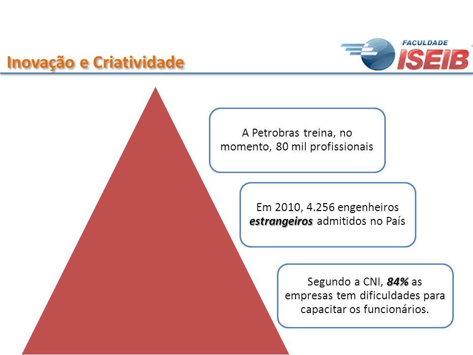 Inovação e Criatividade A Petrobras treina, no momento, 80 mil profissionais estrangeiros Em 2010, 4.256 engenheiros estrangeiros admitidos no País 84