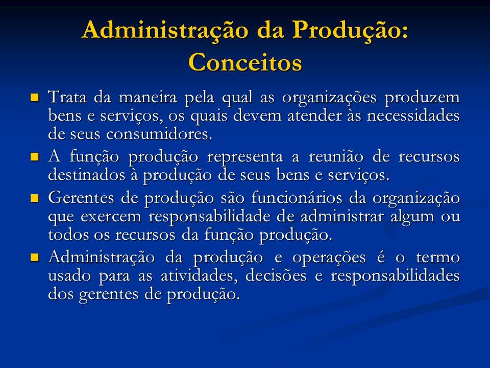 Administração da Produção: Conceitos Trata da maneira pela qual as organizações produzem bens e serviços, os quais devem atender às necessidades de se