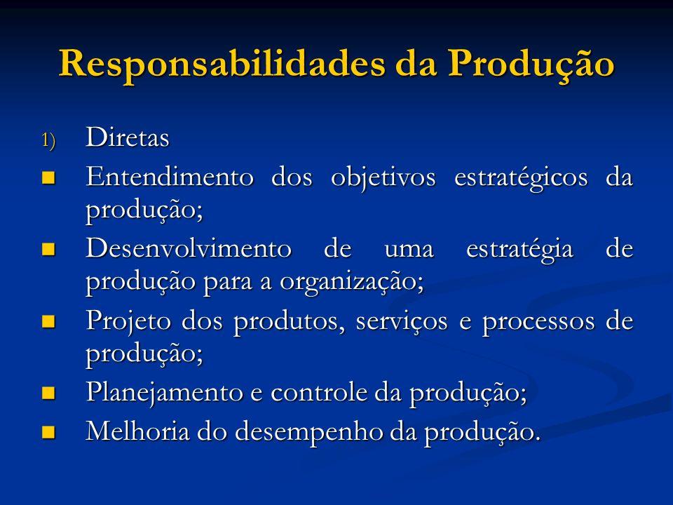 Responsabilidades da Produção 1) Diretas Entendimento dos objetivos estratégicos da produção; Entendimento dos objetivos estratégicos da produção; Des