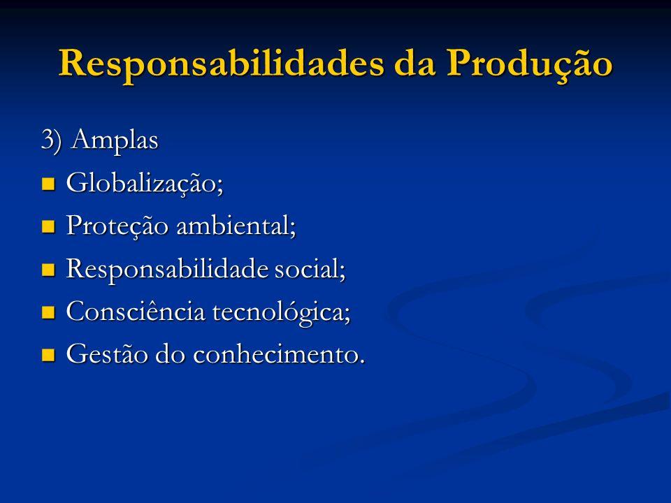 Responsabilidades da Produção 3) Amplas Globalização; Globalização; Proteção ambiental; Proteção ambiental; Responsabilidade social; Responsabilidade