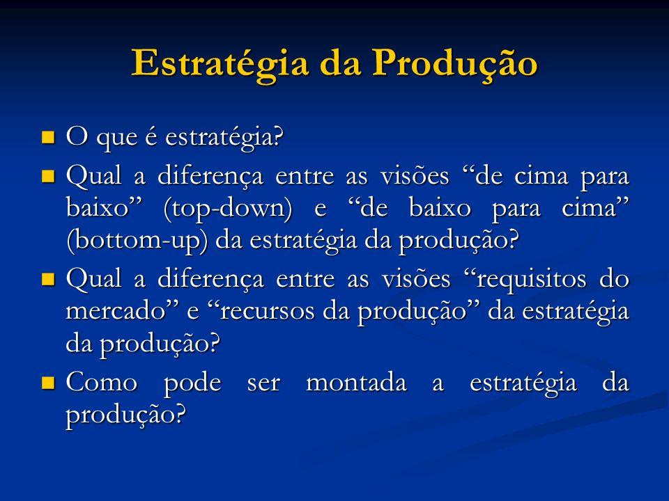 Estratégia da Produção O que é estratégia? O que é estratégia? Qual a diferença entre as visões de cima para baixo (top-down) e de baixo para cima (bo