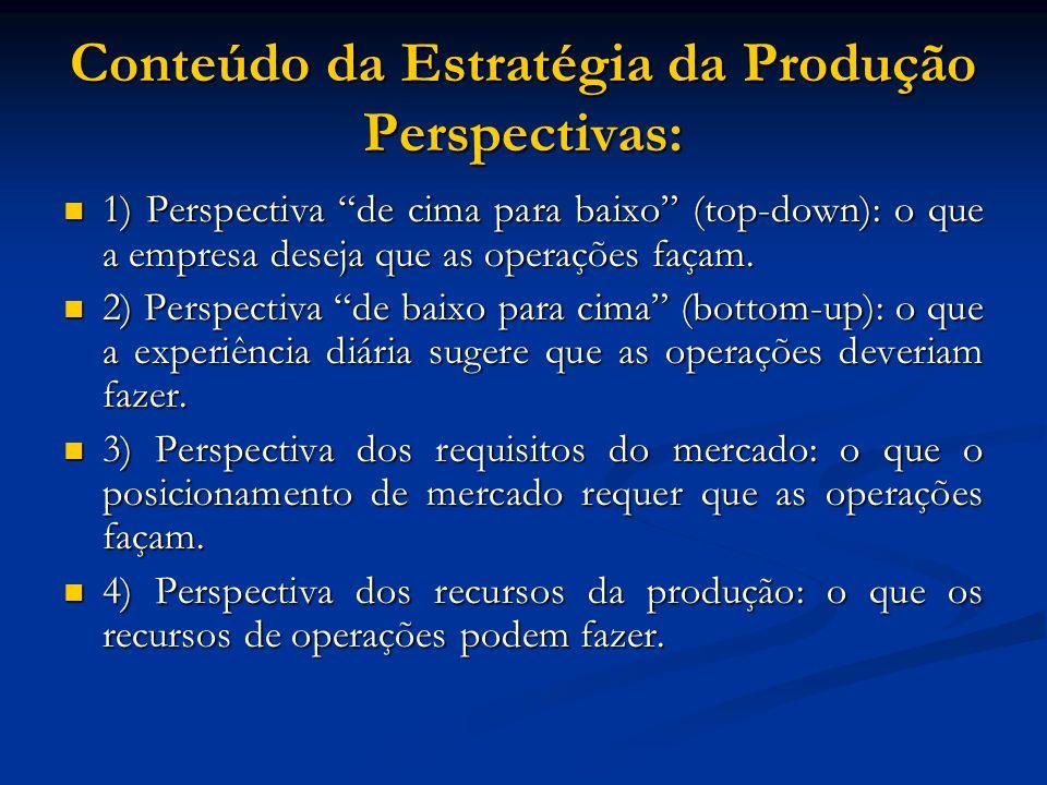 Conteúdo da Estratégia da Produção Perspectivas: 1) Perspectiva de cima para baixo (top-down): o que a empresa deseja que as operações façam. 1) Persp