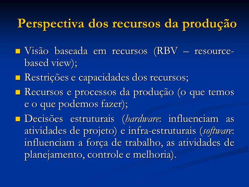 Perspectiva dos recursos da produção Visão baseada em recursos (RBV – resource- based view); Visão baseada em recursos (RBV – resource- based view); R