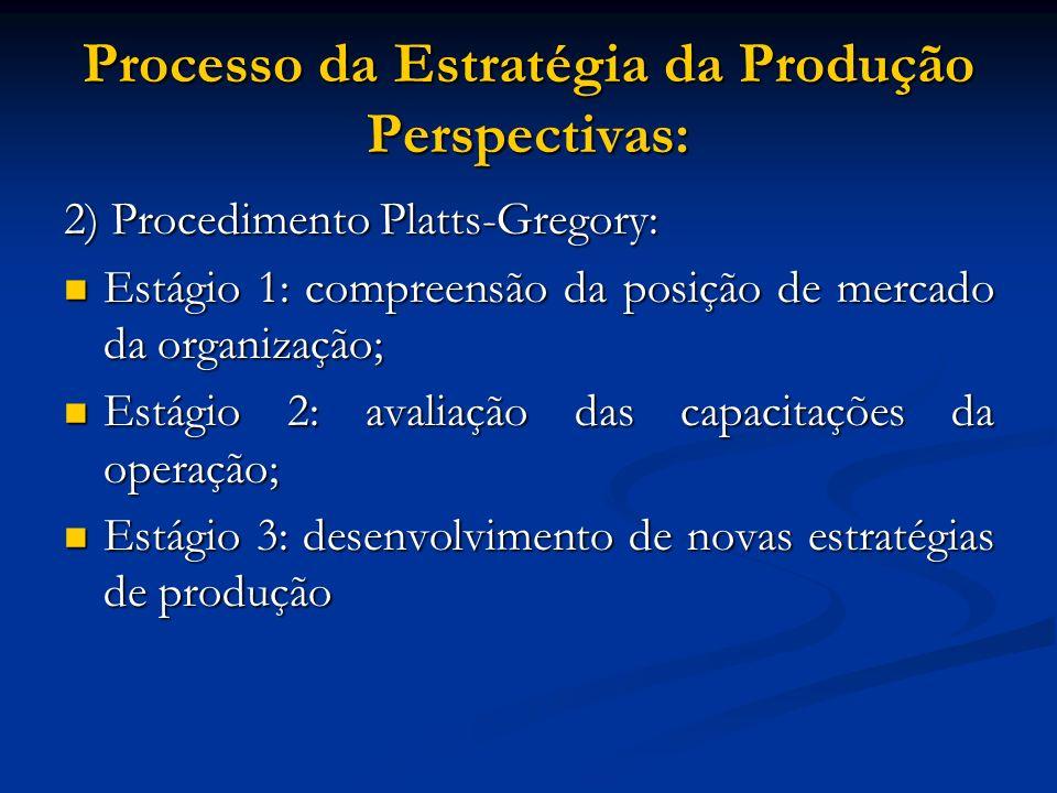 Processo da Estratégia da Produção Perspectivas: 2) Procedimento Platts-Gregory: Estágio 1: compreensão da posição de mercado da organização; Estágio