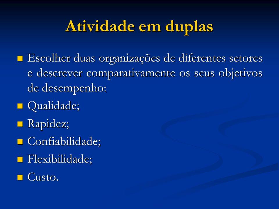 Atividade em duplas Escolher duas organizações de diferentes setores e descrever comparativamente os seus objetivos de desempenho: Escolher duas organ