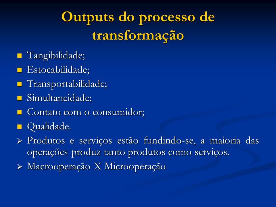 Outputs do processo de transformação Tangibilidade; Tangibilidade; Estocabilidade; Estocabilidade; Transportabilidade; Transportabilidade; Simultaneid