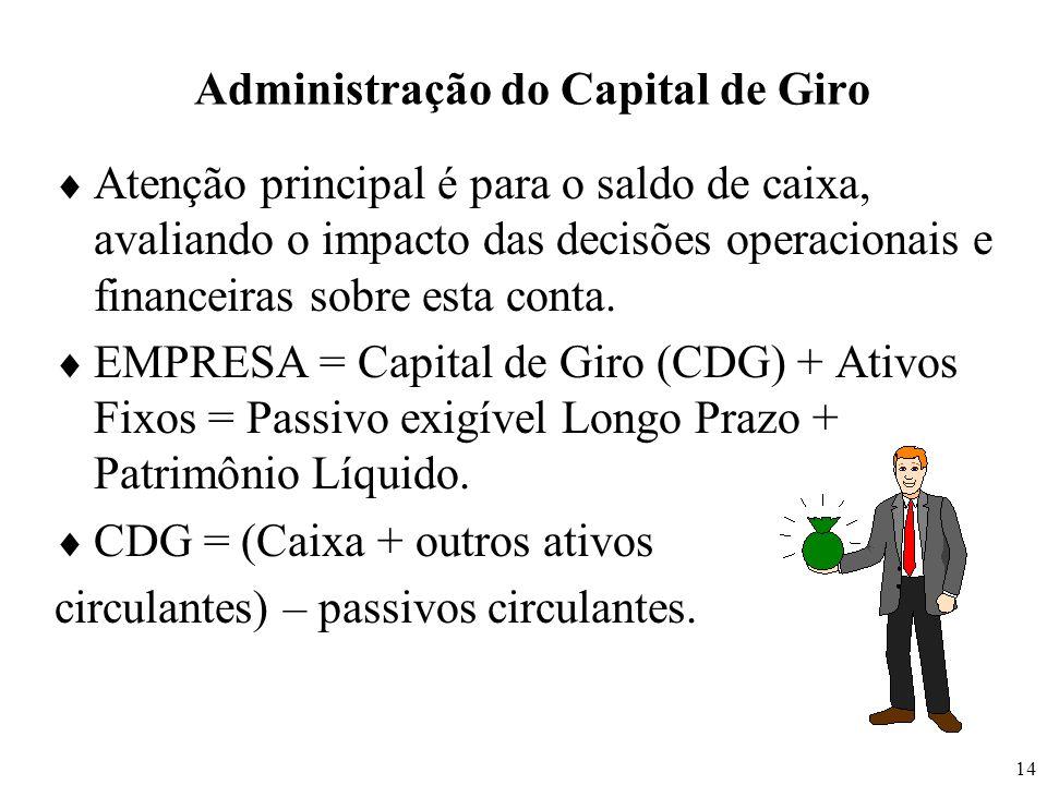14 Administração do Capital de Giro Atenção principal é para o saldo de caixa, avaliando o impacto das decisões operacionais e financeiras sobre esta
