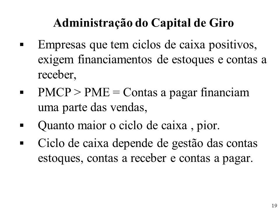 19 Administração do Capital de Giro Empresas que tem ciclos de caixa positivos, exigem financiamentos de estoques e contas a receber, PMCP > PME = Con