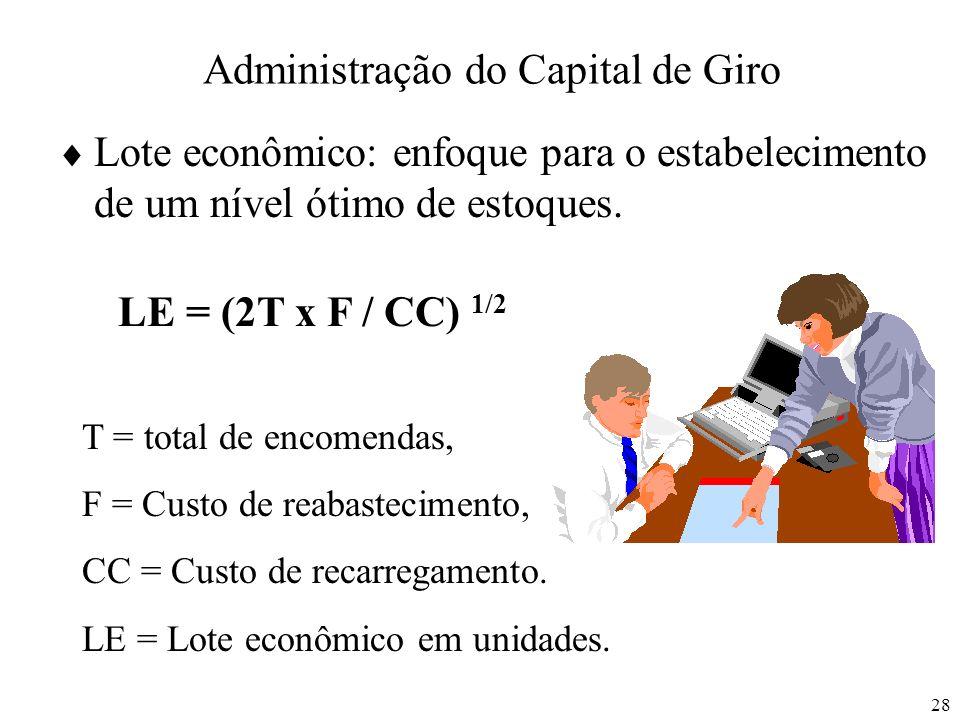 28 Lote econômico: enfoque para o estabelecimento de um nível ótimo de estoques. Administração do Capital de Giro LE = (2T x F / CC) 1/2 T = total de