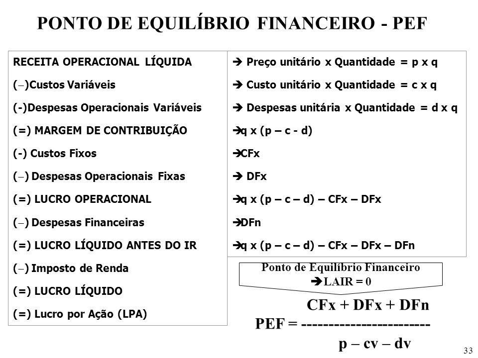 33 PONTO DE EQUILÍBRIO FINANCEIRO - PEF RECEITA OPERACIONAL LÍQUIDA ( )Custos Variáveis (-)Despesas Operacionais Variáveis (=) MARGEM DE CONTRIBUIÇÃO