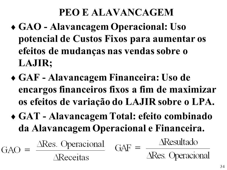 34 PEO E ALAVANCAGEM GAO - Alavancagem Operacional: Uso potencial de Custos Fixos para aumentar os efeitos de mudanças nas vendas sobre o LAJIR; GAF -