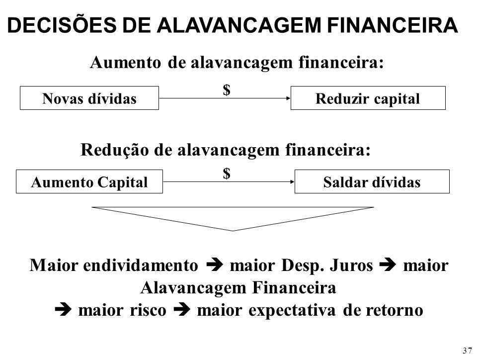 37 DECISÕES DE ALAVANCAGEM FINANCEIRA Aumento de alavancagem financeira: Novas dívidasReduzir capital Redução de alavancagem financeira: Aumento Capit