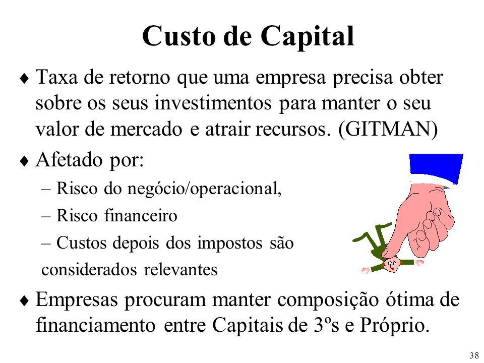 38 Custo de Capital Taxa de retorno que uma empresa precisa obter sobre os seus investimentos para manter o seu valor de mercado e atrair recursos. (G