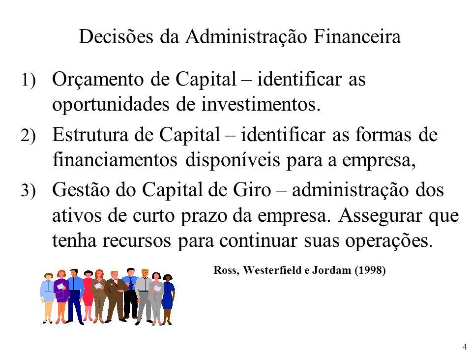 4 Decisões da Administração Financeira 1) Orçamento de Capital – identificar as oportunidades de investimentos. 2) Estrutura de Capital – identificar