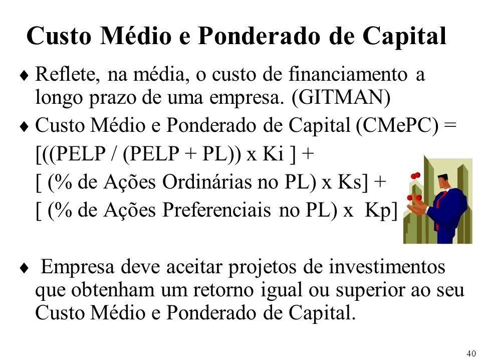 40 Custo Médio e Ponderado de Capital Reflete, na média, o custo de financiamento a longo prazo de uma empresa. (GITMAN) Custo Médio e Ponderado de Ca