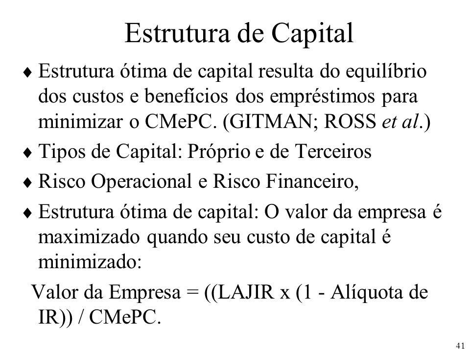41 Estrutura de Capital Estrutura ótima de capital resulta do equilíbrio dos custos e benefícios dos empréstimos para minimizar o CMePC. (GITMAN; ROSS