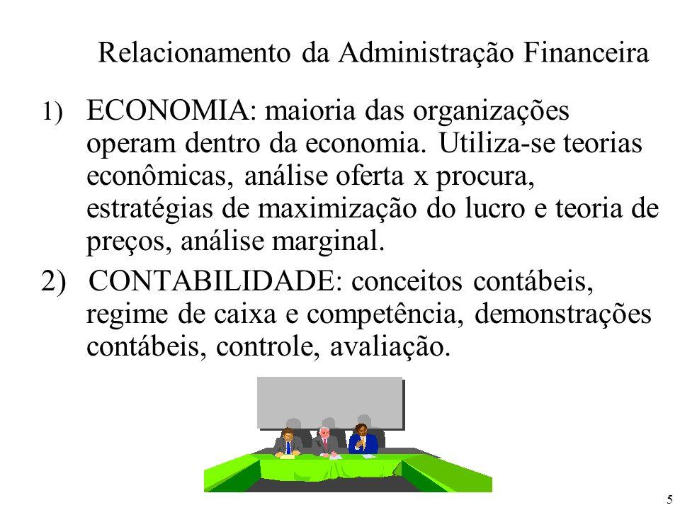 5 Relacionamento da Administração Financeira 1) ECONOMIA: maioria das organizações operam dentro da economia. Utiliza-se teorias econômicas, análise o