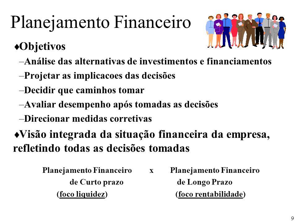 9 Planejamento Financeiro Objetivos –Análise das alternativas de investimentos e financiamentos –Projetar as implicacoes das decisões –Decidir que cam