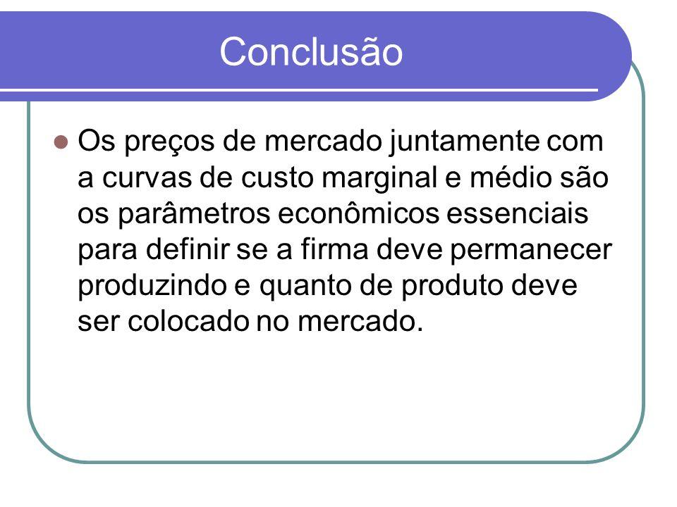 Conclusão Os preços de mercado juntamente com a curvas de custo marginal e médio são os parâmetros econômicos essenciais para definir se a firma deve