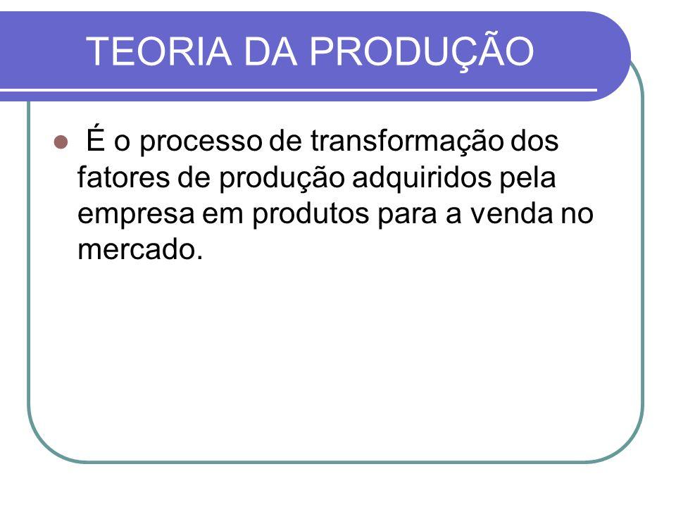 TEORIA DA PRODUÇÃO É o processo de transformação dos fatores de produção adquiridos pela empresa em produtos para a venda no mercado.