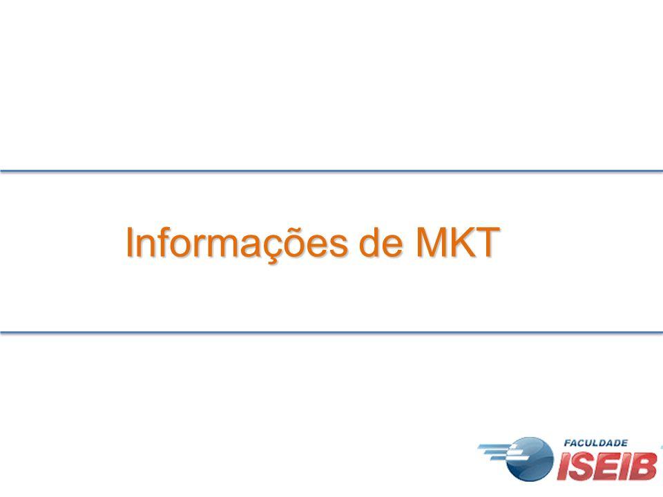 Informações de MKT