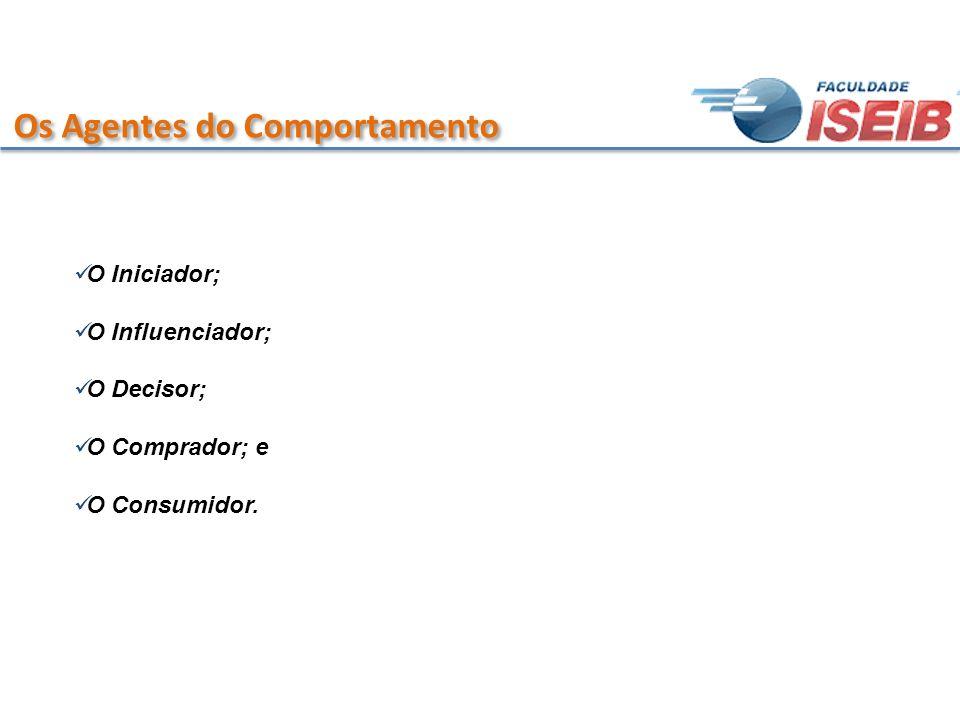 Os Agentes do Comportamento O Iniciador; O Influenciador; O Decisor; O Comprador; e O Consumidor.