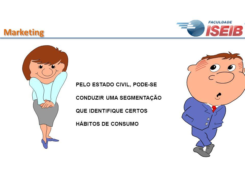 Marketing PELO ESTADO CIVIL, PODE-SE CONDUZIR UMA SEGMENTAÇÃO QUE IDENTIFIQUE CERTOS HÁBITOS DE CONSUMO