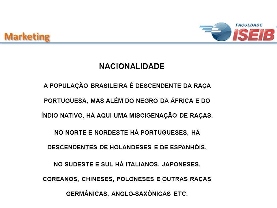 Marketing NACIONALIDADE A POPULAÇÃO BRASILEIRA É DESCENDENTE DA RAÇA PORTUGUESA, MAS ALÉM DO NEGRO DA ÁFRICA E DO ÍNDIO NATIVO, HÁ AQUI UMA MISCIGENAÇ