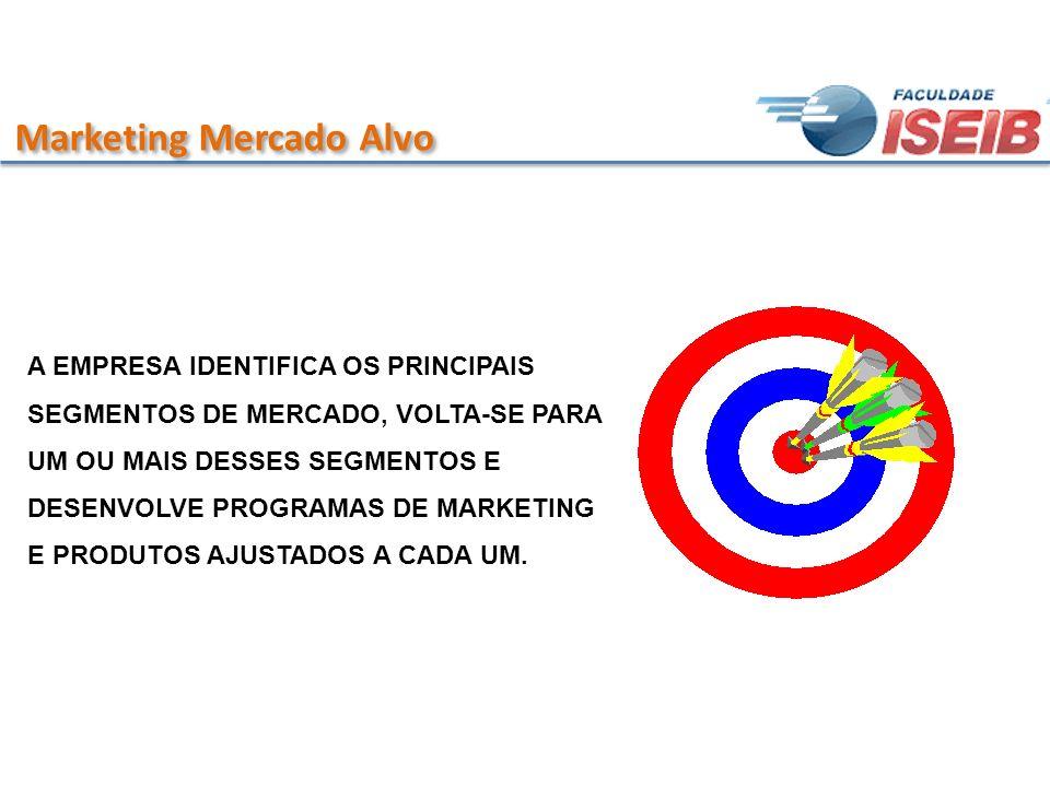 Marketing Mercado Alvo A EMPRESA IDENTIFICA OS PRINCIPAIS SEGMENTOS DE MERCADO, VOLTA-SE PARA UM OU MAIS DESSES SEGMENTOS E DESENVOLVE PROGRAMAS DE MA