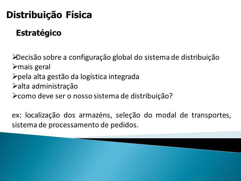 Distribuição Física Decisão sobre a configuração global do sistema de distribuição mais geral pela alta gestão da logística integrada alta administraç